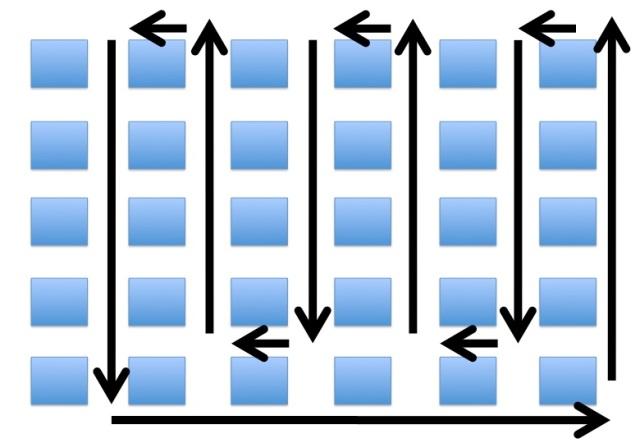 Kaiten-zushi ESL class diagram